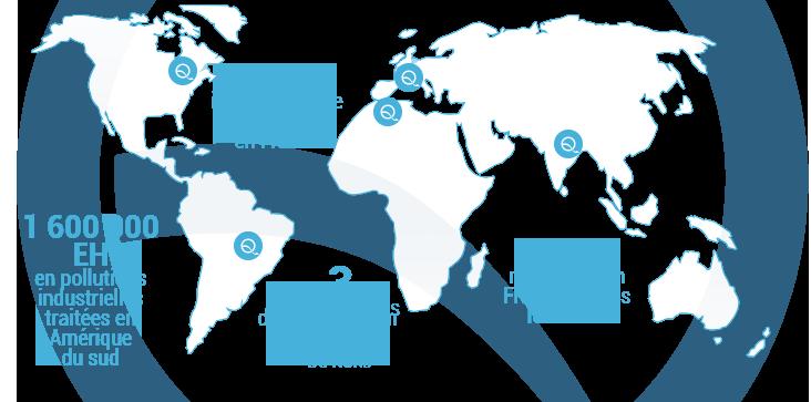 Quelques chiffres à l'international